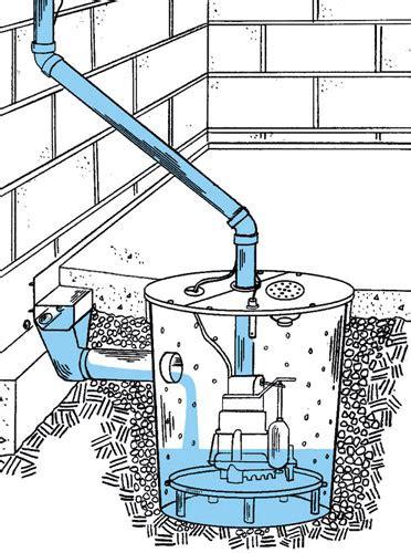 sump system diagram cast iron or plastic sump pumps