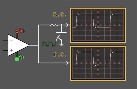 what is capacitor and its application electronics gurukulam capacitor and its application explanation animation