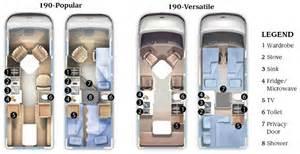 Roadtrek Floor Plans by Roadtrek 190 Popular And 190 Versatile Class B Motorhome