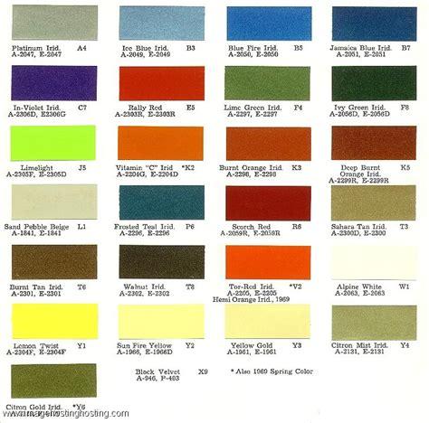 paint colors uk new challenger colos new colors 2012 dodge challenger uk
