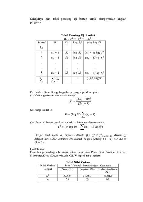 Statistik Konsep Dasar Aplikasidan Pengembangannya makalah uji normalitas dan homogenitas