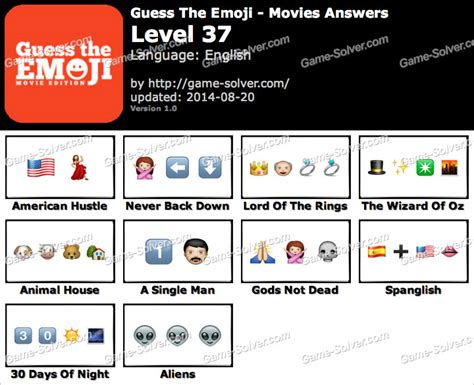 film quiz level 37 guess the emoji level 11 answers and cheats all