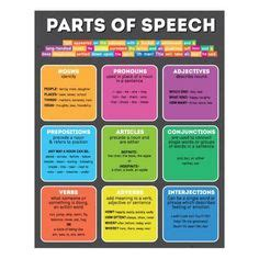 parts therapy 1000 images about speech therapy grammar on
