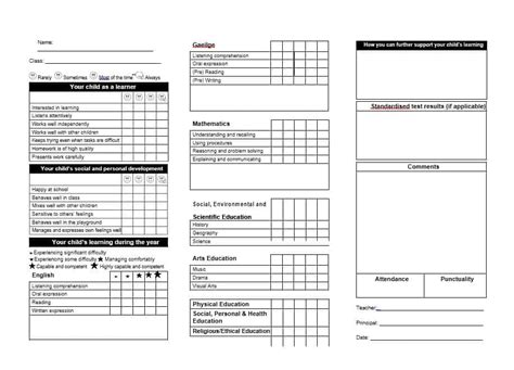 Template For School Card by 30 Real Report Card Templates Homeschool High