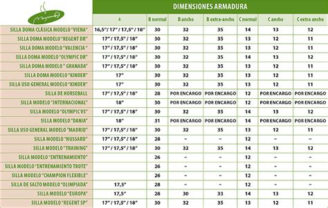 80  [ Tabla De Medidas Newhairstylesformen2014com ]   New