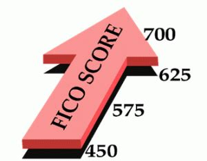bad credit no credit score requirement with va home loan