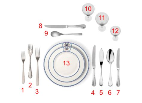 Ordre Des Couverts Sur Une Table by De La Table Les Images