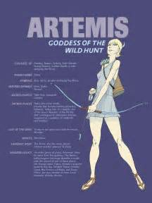 olympians artemis goddess of the wild hunt