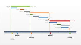 Powerpoint Gantt Chart Template Free by Office Timeline Gantt Chart For Powerpoint Free Templates