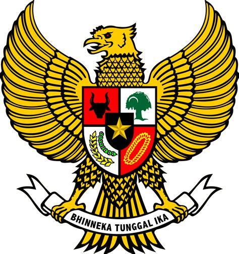 arti dan makna lambang pancasila garuda serta sejarahnya arti lambang pancasila burung garuda nurul hidayah