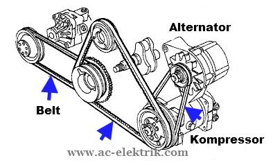 Pelumas Tali Kipas bunyi cit cit saat mesin hidup otomotrip