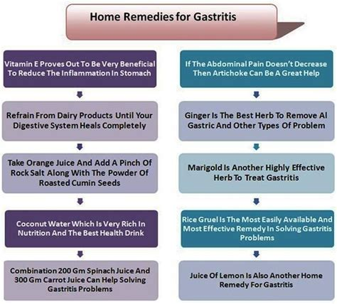 36 best images about health gastritis reflux on
