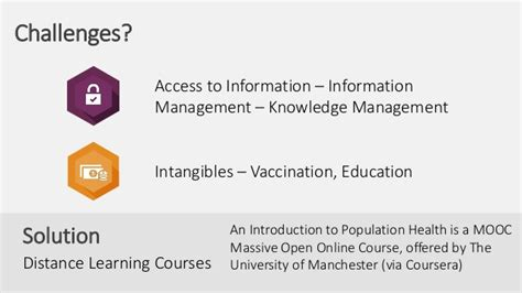 Manchester Mba Distance Learning by International Festival Of Health Manchester Uk