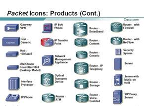 Cisco Visio Templates by Cisco Icons Network Diagram Exle Cisco Networking