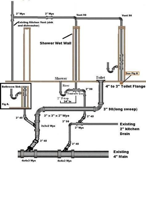 how to vent a shower drain diagram name crawlspace diagram jpg views 8376 size 45 0 kb a