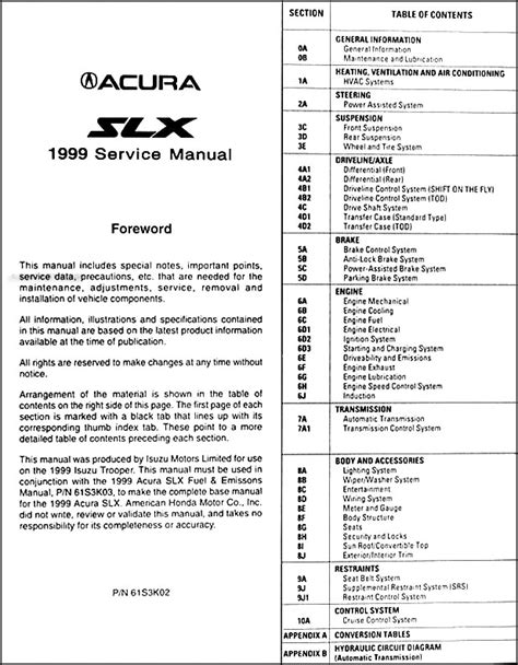 car repair manuals online pdf 1999 acura slx security system 1999 acura slx repair shop manual original