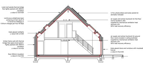 small heat l for house all about passive house