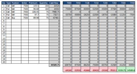 Free Easy To Use Excel Templates Stock Market Options Stock Portfolio Template