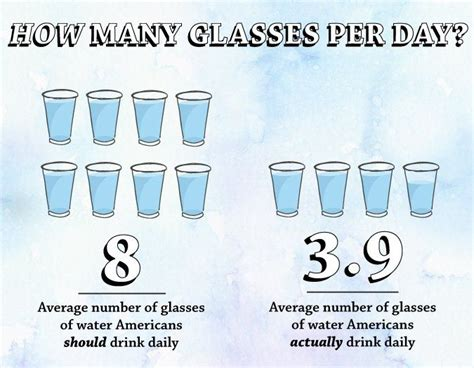 How Many Cups Of Water A Day To Detox by 17 Best Images About The 6 Essential Nutrients On