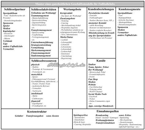 Angebot Vorlage Pages Auftragsbesttigung Muster Information Und Vorlage Pages Angebotsvorlage Layout Screen