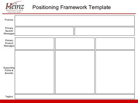 Positioning Framework Template Marketing Framework Template