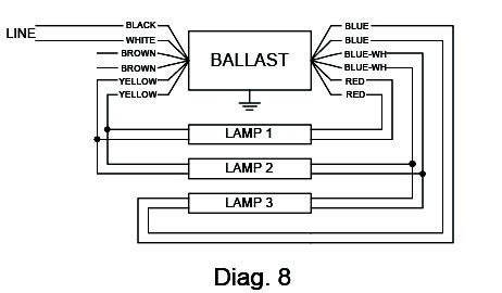 philips advance ballast wiring diagram led get free