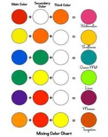 what two colors make green 1000 ideas about color mixing chart on