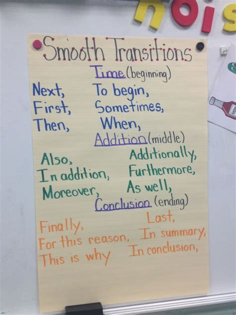 light on a hill informational text anchor charts 115 best images about classroom charts on pinterest
