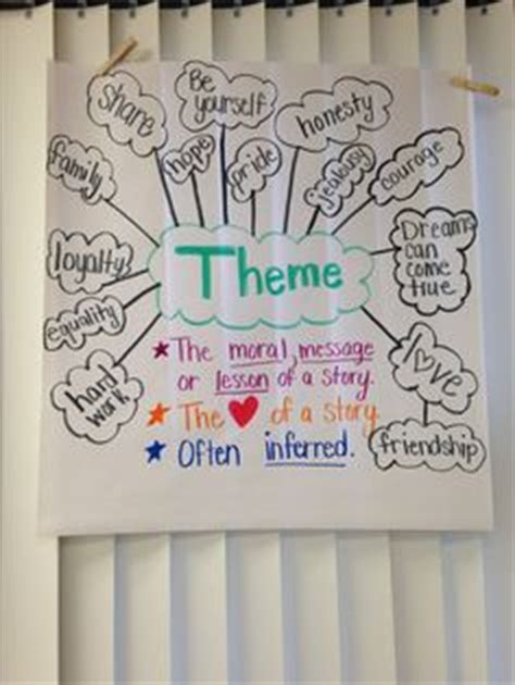 themes of language arts 1000 images about reading language arts daily 5 on