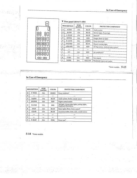 2001 mazda protege es interior fuse box diagram 47