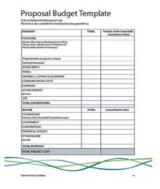 docs budget template travel budget template free travel budget template for