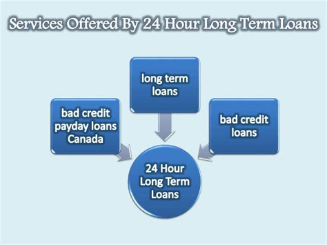 bad credit term loans canada bank of baroda