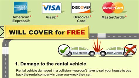 credit cards  car rental insurance whats covered