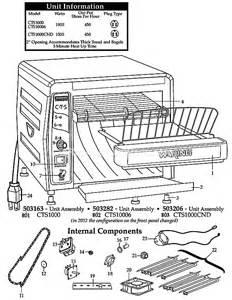 toaster diagram
