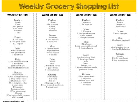 monthly grocery list template monthly grocery list grocery list template