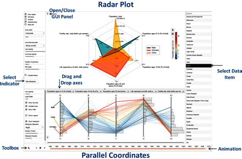 plotting data in a radar chart create a radar chart save a chart as 1000 ideas about radar chart on pinterest line chart