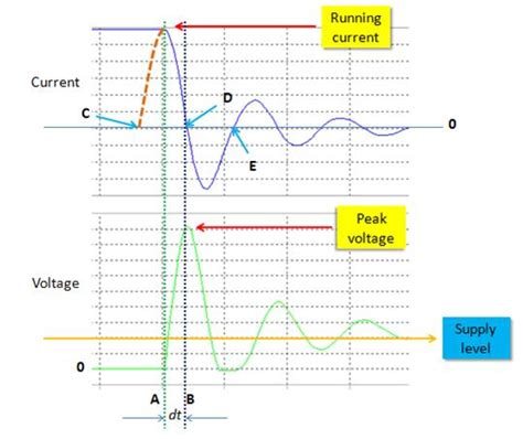 Inductive Kickback Snubber 28 Images Inductive Kick Equation 28 Images When Inductor Is