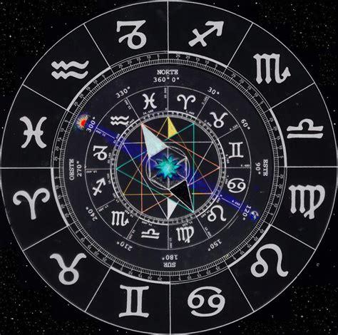Calendario Zodiaco Definici 243 N De Zod 237 Aco 187 Concepto En Definici 243 N Abc