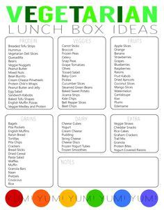 free printable vegan recipes healthy vegetarian grocery list vegetarian grocery lists