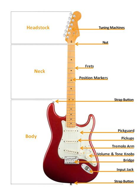 b guitar wiring diagram guitar schematics wiring diagram