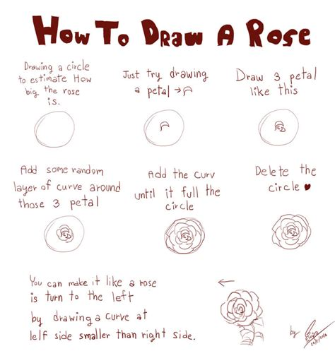 how to make doodle how to draw a by linnil on deviantart