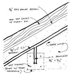 Stair Railing Detail by Modern Handrail Detail Drawing