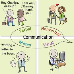 design form of visual communication four types of communication language health and body