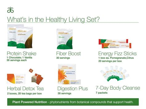 30 Days To Healthy Living Detox by My Arbonne Adventures
