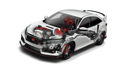 Knalpot Mobil Alpino Type R 2017 honda civic type r 139