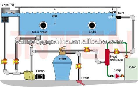 swimming pool filter system diagram guangzhou swimming pool equipment factory pool sand filter