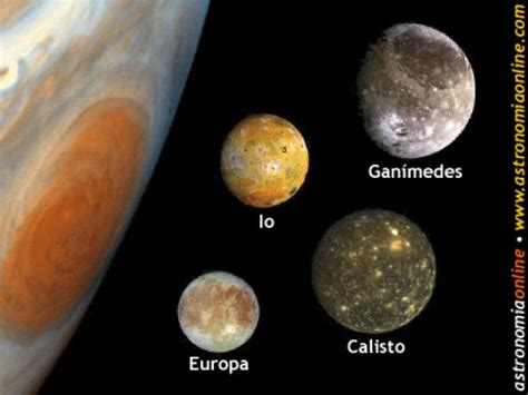 O A K L E Y Jupiter Square Kacamata Pria Motogp Lensa Polarized M84 desde las gavetas de mi escritorio sistema solar los planetas exteriores