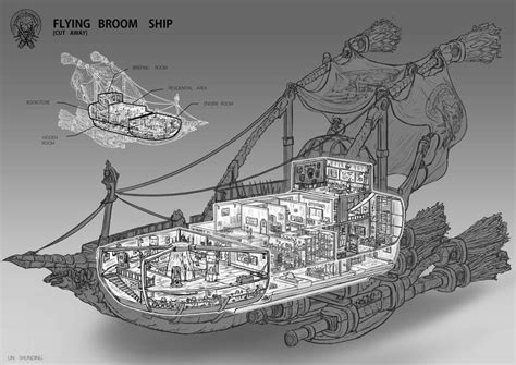 Interior Designs For Living Rooms Cut Away The Flying Broom Ship By Shunding On Deviantart