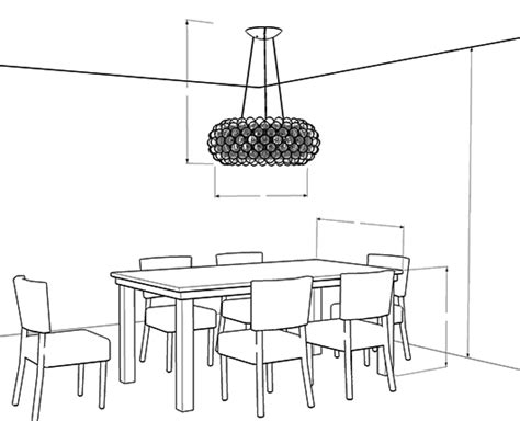 Chandelier Size For Dining Room Chandelier Size For Dining Room Ericakurey