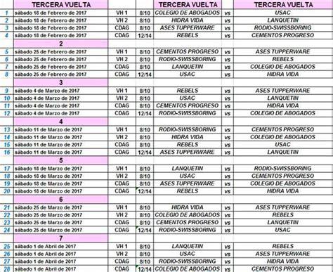 Calendario Guatemala 2017 Calendario Ceonato Nacional De S 243 Ftbol 2016 2017 De